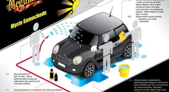 mycie auto info grafika